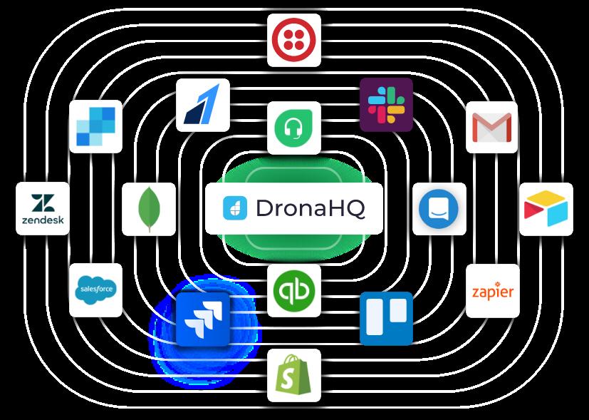DHQ Ready Connectors API DB New